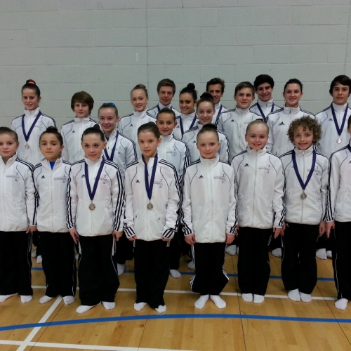 Acro Scottish Team Competition
